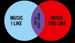 How a hipster thinks.