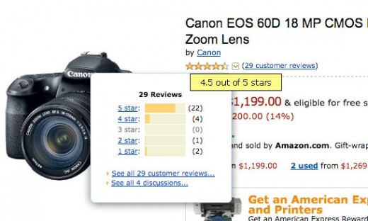 Canon 60D gets 4.5 out of 5 stars at Amazon.com
