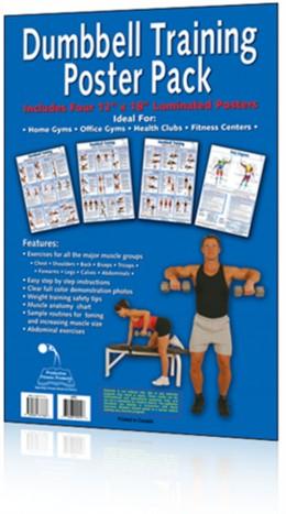 Dumbbell Exercise Chart - Blue Background