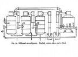 Rillieux's Patent