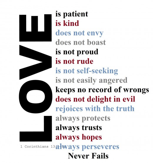 "Corinthians Love Quotes Fair Love Is Patient Love Is Kind"" Bible Verse Analysis  Owlcation"