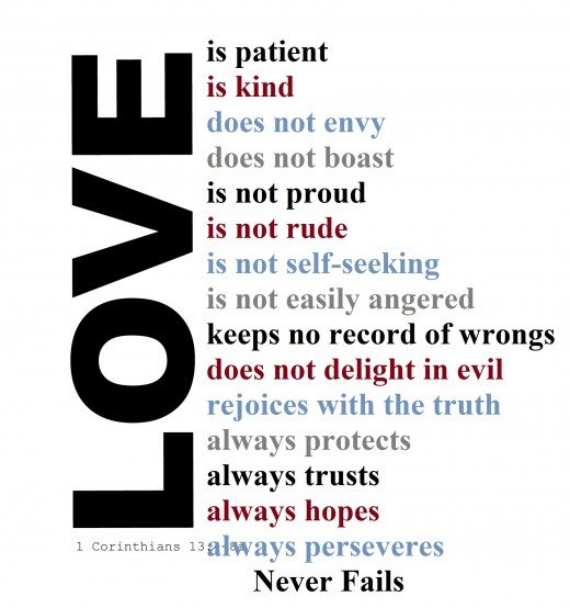 The Love Is Patient Love Is Kind Bible Verse