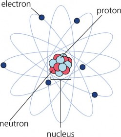Ancient History of Atoms