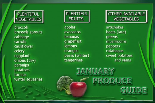 January produce guide card