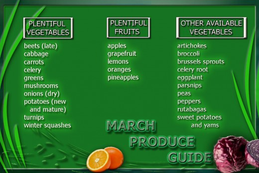 March produce guide card