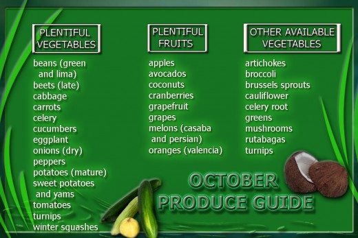 October produce guide card