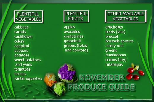 November produce guide card