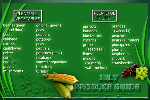 July produce guide card