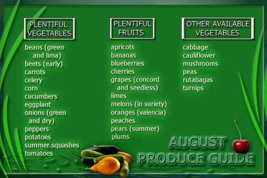 August produce guide card