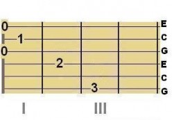 The Best Way to Play the Big C Major Chord.