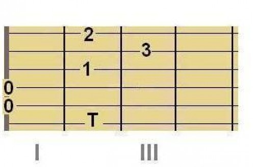Alternative fingering #1