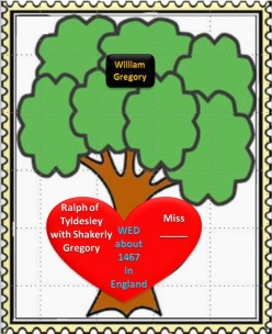 Family Tree: Ralph of Tyldesley with Shakerly Gregory wed Wife about 1467