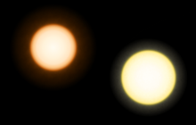 Compared to the Sun at right of diagram, Epsilon Eridani, even though a bit smaller in mass and relative surface temperature. Is the closest planetary star system to our own solar system, capable of supporting life on its exoplanets.