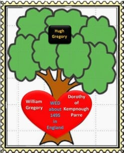 Family Tree: William Gregory wed Dorothy of Kempnough Parre about 1495