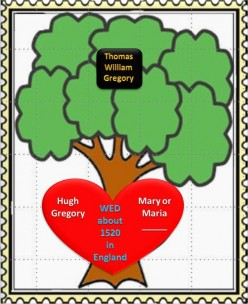 Family Tree: Hugh Gregory wed Mary or Maria in 1520