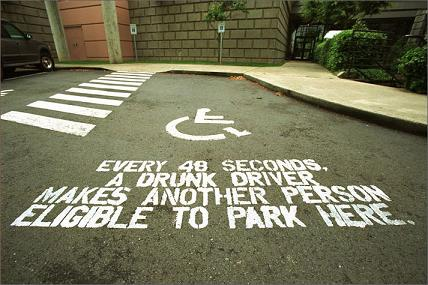 Do Not Drink and Drive Signs