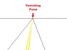 "Artists use a concept called ""vanishing point"" to work with things getting smaller in the distance, for perspective."