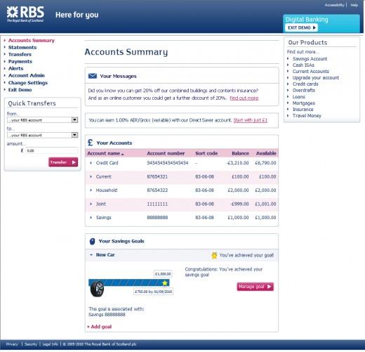 RBS Account Summary