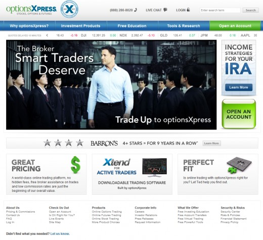 OptionsXpress Main Page