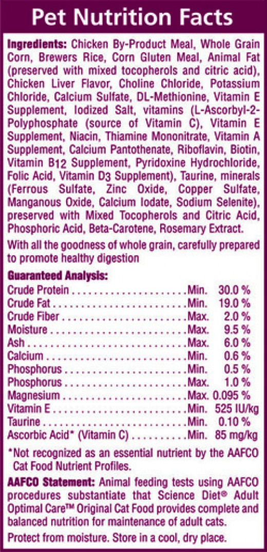 Learn to understand what the ingredients listed on cat food means