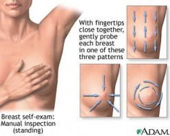 Found a Lump in Your Breast: An Everyday Woman's Experience on What to Expect - Part 1