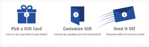 1, 2, 3 Steps to You e Gift Card