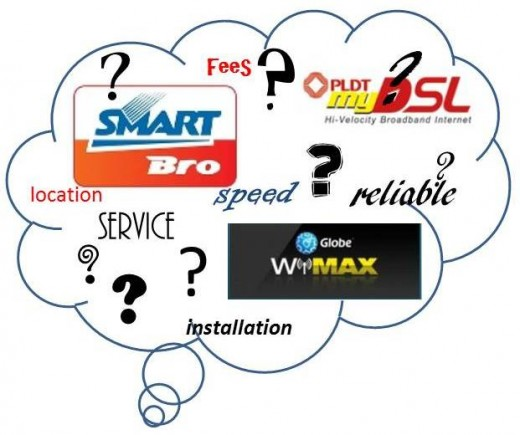 Which broadband service is right for you?