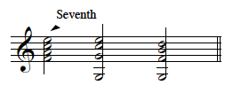 "Here the 7th--it's the top ""E"" in the first chord, an F major 7--'resolves' by remaining as a common tone with the second chord.  (Some would say that in this case, there's a delayed resolution when the ""E"" falls to ""D"" in the third chord.)"
