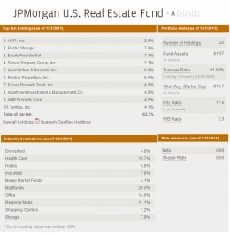 Fund Holdings
