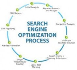 Researching Search Engine Optimization Strategies