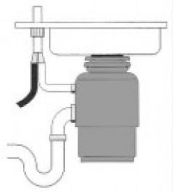 Garbage Disposal Repair - Clogged Garbage Disposal