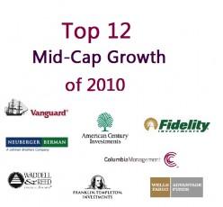 Top Mid Cap Growth Logo