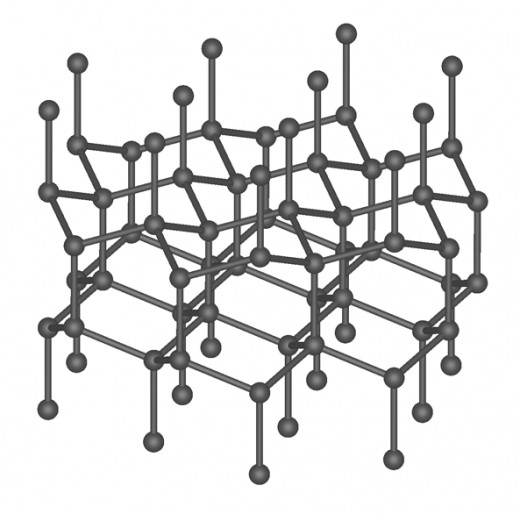 Larger diagram of lonsadleite crystal structure
