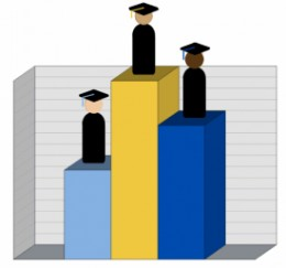 Does the U.S. News ranking system really provide a good measure of college performance?