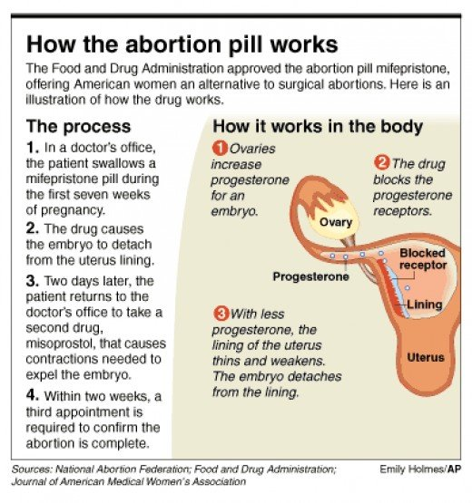 how to know if you are pregnant on the pill