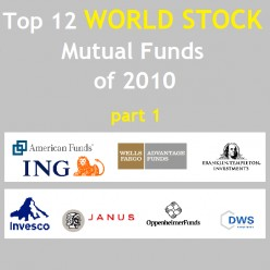 Top World Stock Mutual Funds