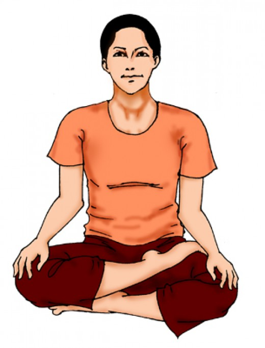 cross your legs and sit. keep your right leg over the left leg and your right food close to the naval button  keep both your hand over your thigh keep your back straight and your head uplifted  sit in this mudra and chant OMMMMM----