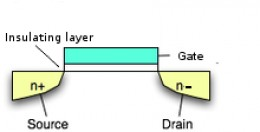 FET with insulating layer called out