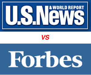 The Forbes rankings are listed at the bottom of the article.