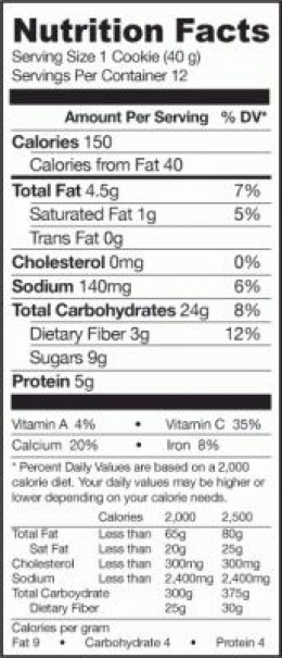 Nutritional Information of the Hollywood Cookies