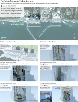 interactive site-teaches about the design of the reactors, the risk involved in storing spend fuels, and show models radiation dispersion. Source: Fairewinds Associates; International Atomic Energy, and Union of Concerned Scientist.