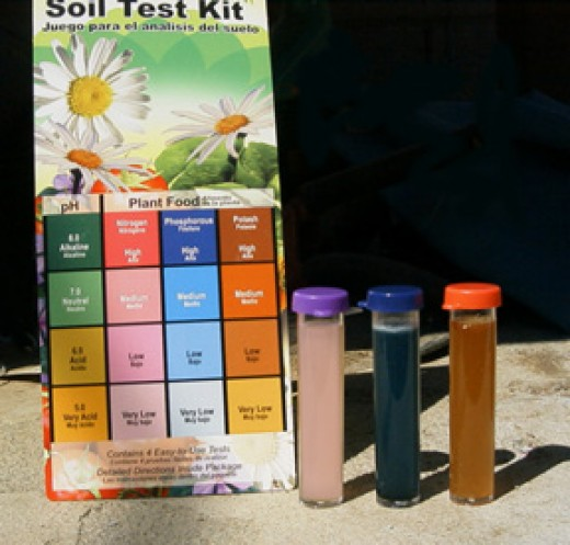 Test Results from Soil Sample