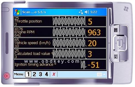 On-board Diagnostics Systems Vulnerable