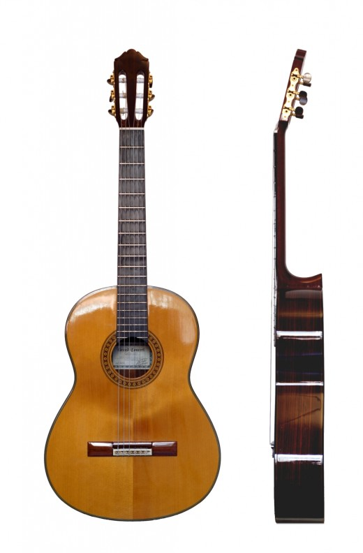 http://commons.wikimedia.org/wiki/File:Classical_Guitar_two_views.jpg http://commons.wikimedia.org/wiki/File:Classical_Guitar_two_views.jpg