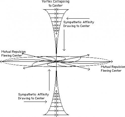 Take a look at this diagram. It shows just how the magnetic property is used and how this technology is possible.