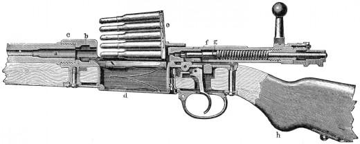Mauser G98 firing action: a = chamber, b = front main locking lugs recess, c = receiver, d = internal magazine spring, e = ammunition stripper clip, f = bolt group, g = firing pin, h = pistol grip