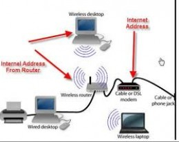 The Internal IP Network