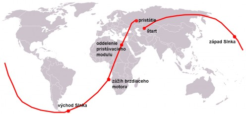 The flight of Vostok 1. Image from Wikipedia
