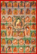 The 35 Buddhas from the Sutra of the Three Heaps, popular  in Tibet.