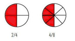 how to work out which fraction is bigger